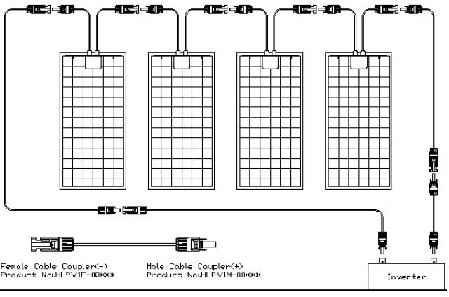Przykład aplikacji złącz  MC4