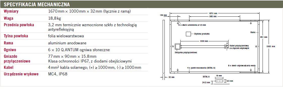 Q.ANTUM parametry mechaniczne